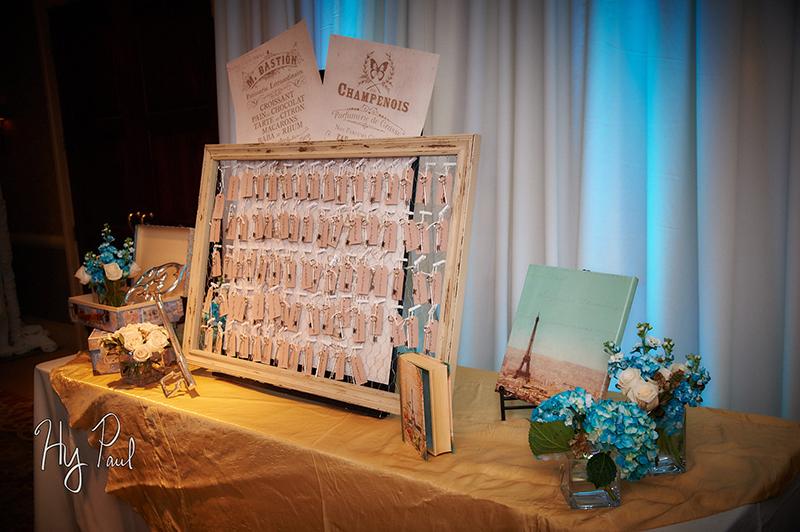 Bat Mitzvah Theme Table